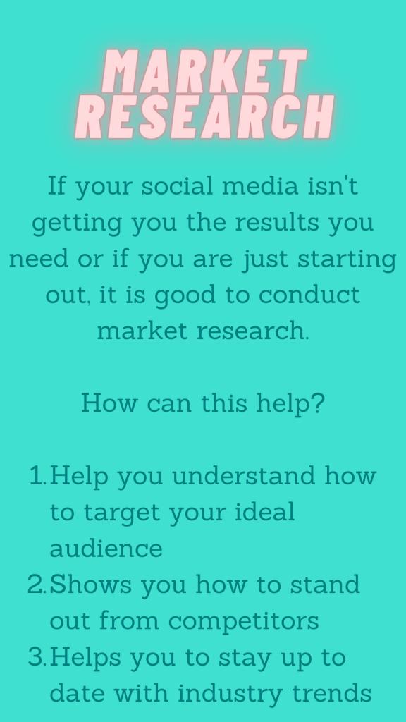 eDesign Marketing Social Media Management Market Research